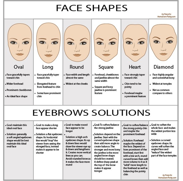 eyebrow_shapes2-b7fff